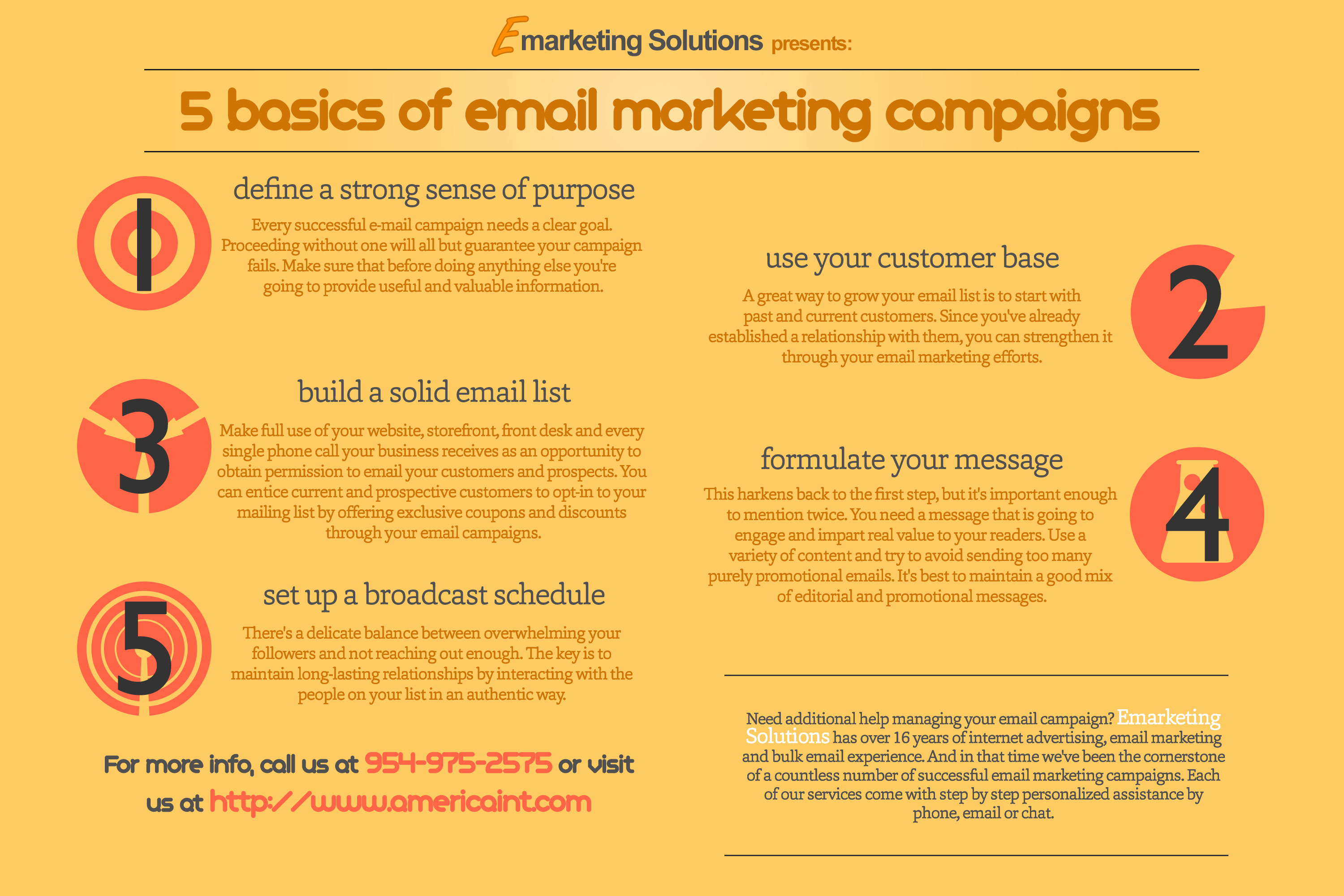 New Infographic for Email Marketing Campaigns - Horizon Email